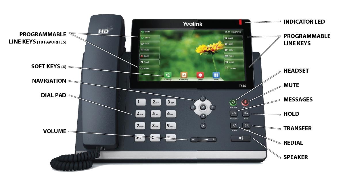 Hardware-Yealink T48 Series-01